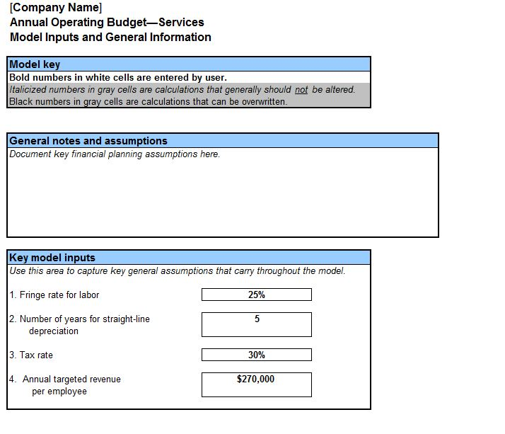 Operating Budget Template Excel Small Business Budget Template
