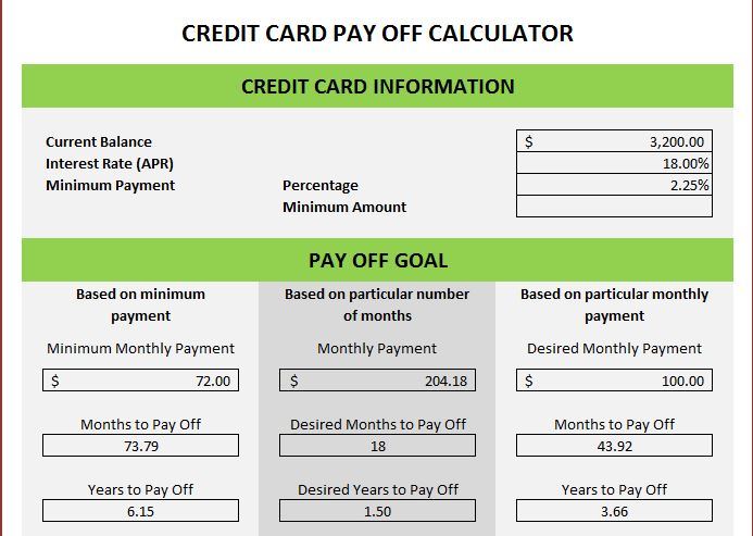 credit payoff plan - Minimfagency - debt management excel template