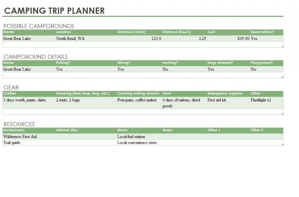 Camping Trip Planner Camping Road Trip Planner