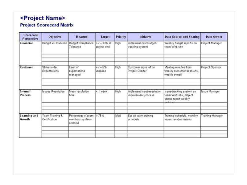 Project Scorecard Project Scorecard Template
