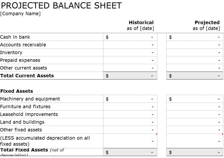 projected balance sheet template excel - Geccetackletarts - excel balance sheet template free download