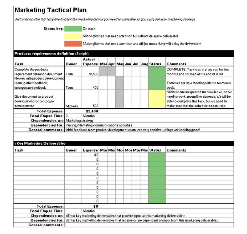 free excel sales plan template