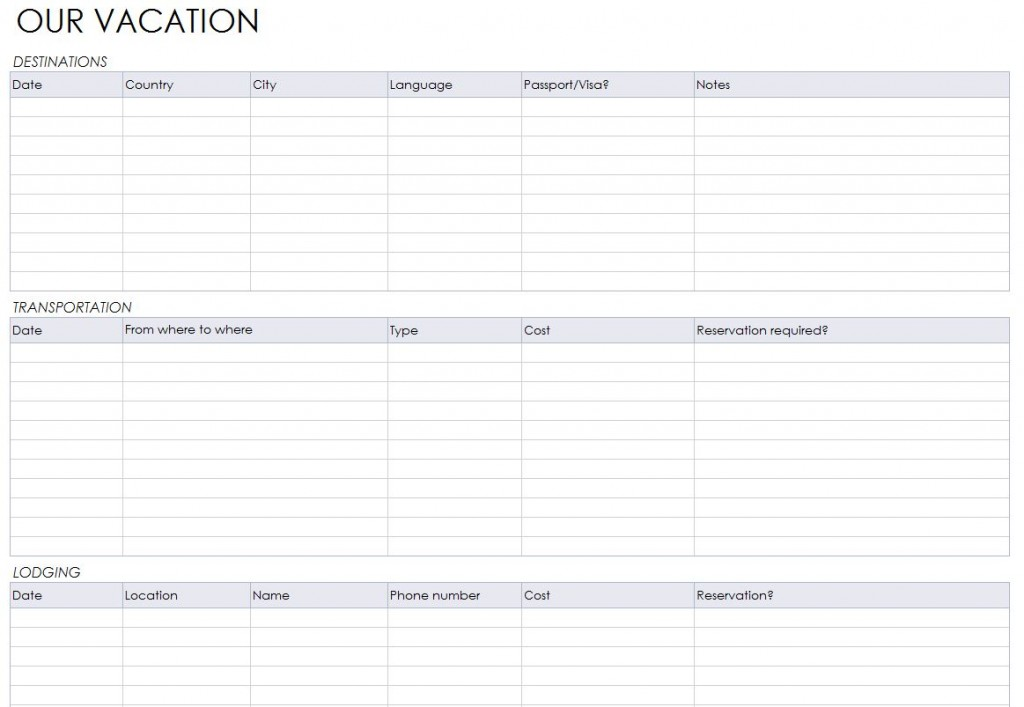 Vacation Itinerary Planner Vacation Itinerary Planner Template