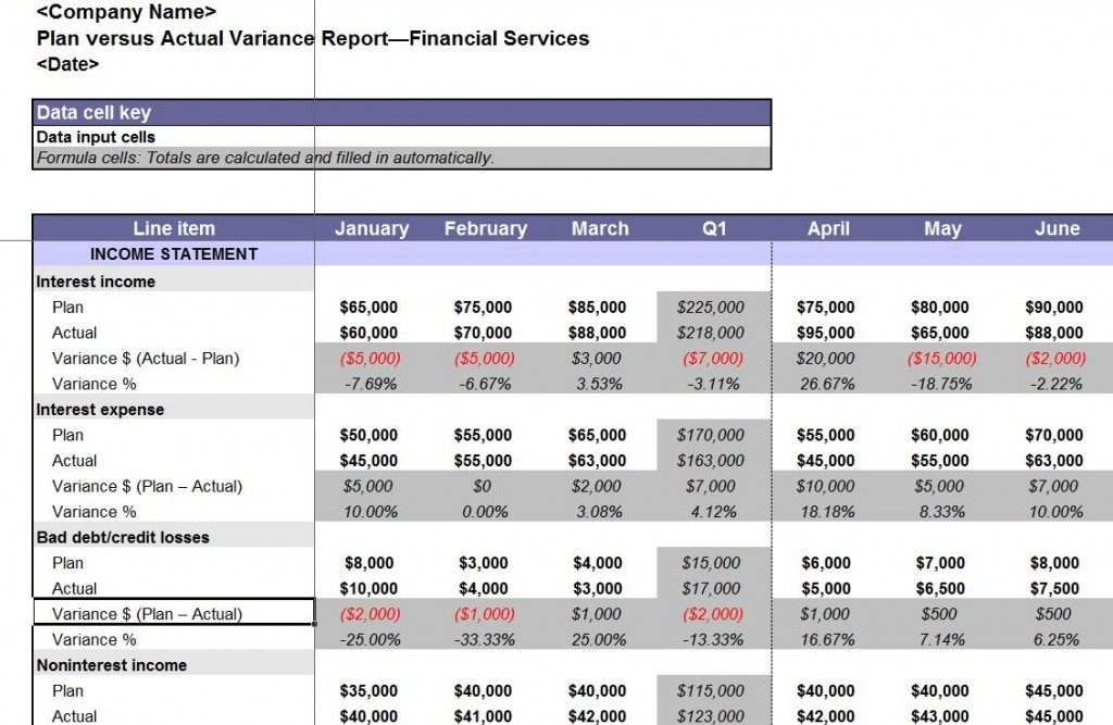 Variance Report Template Variance Analysis Report Template - monthly financial report excel template