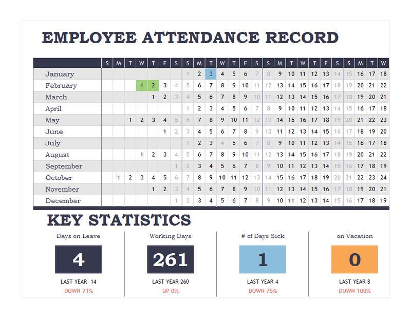 Employee Attendance Record Employee Attendance Records Template