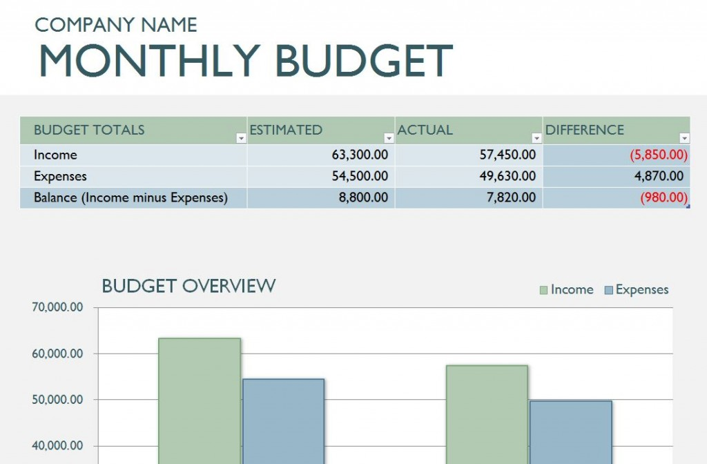 Monthly Business Budget Template Business Montly Budget Template