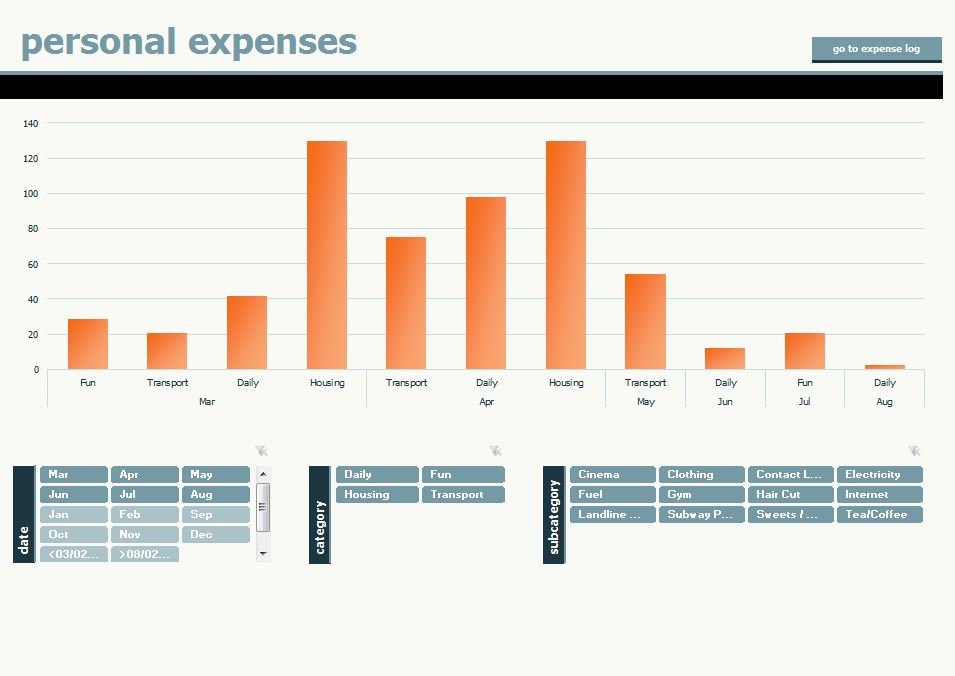 Personal Expense Calculator Personal Expenses Calculator