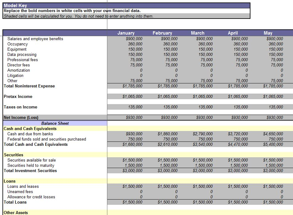 Consolidation Report Consolidation Report Template - financial report templates