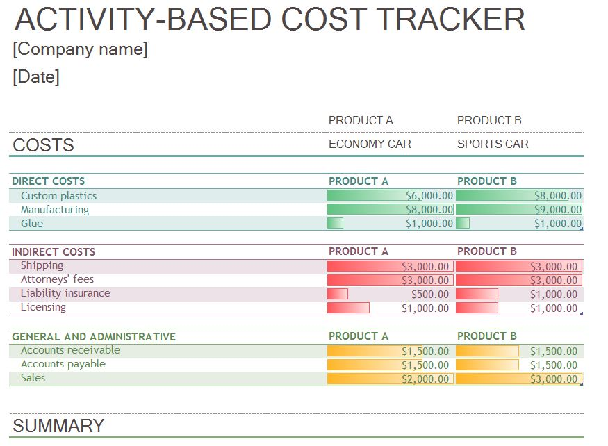 product costing template