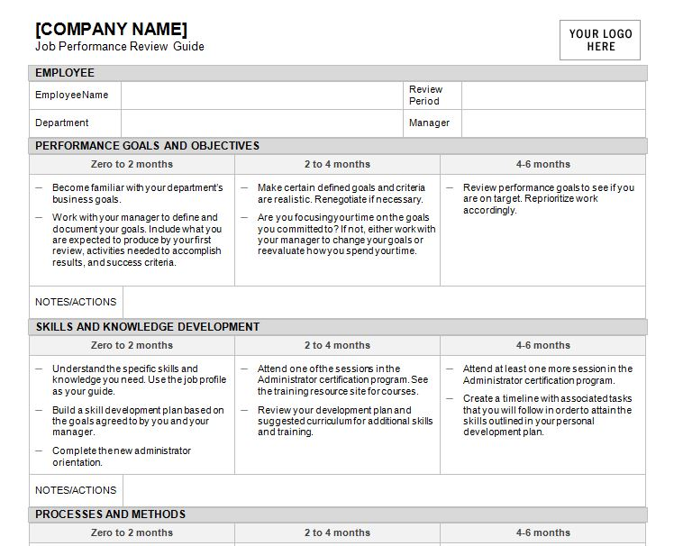 Employee Performance Review Form Excel – Work Performance Evaluation