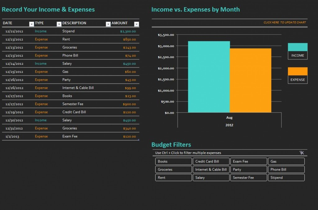 Simple College Budget Template Simple College Budget