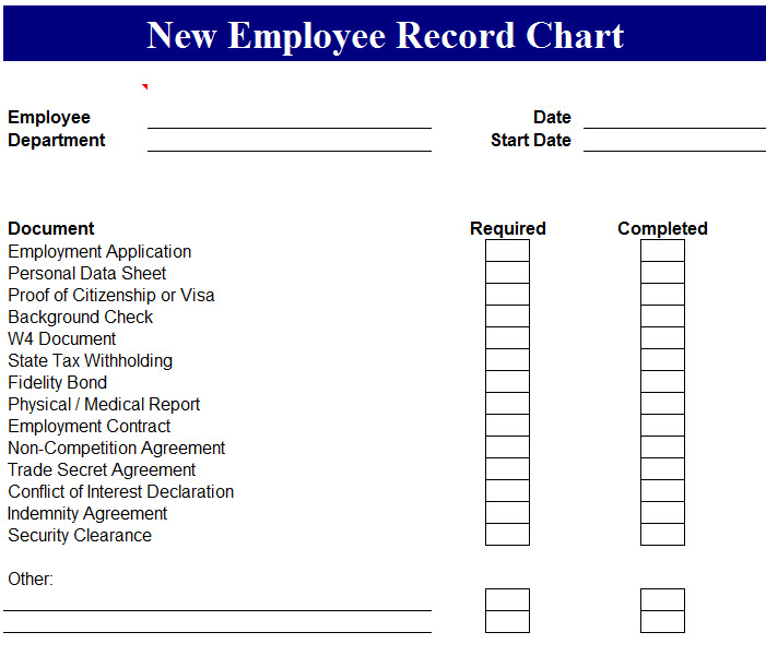 employee termination template excel - Militarybralicious - employee termination template
