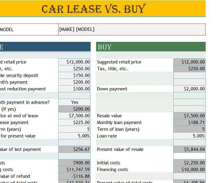 lease vs buy calculator car lease vs buy calculator car