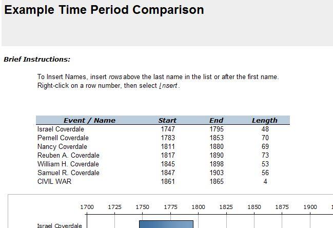 Timeline Bar Graph Sheet