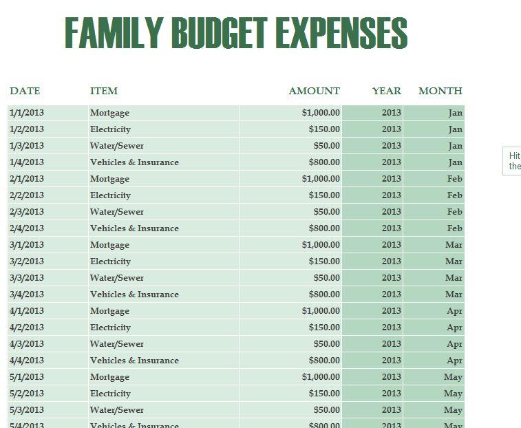 Family Expenses Sheet