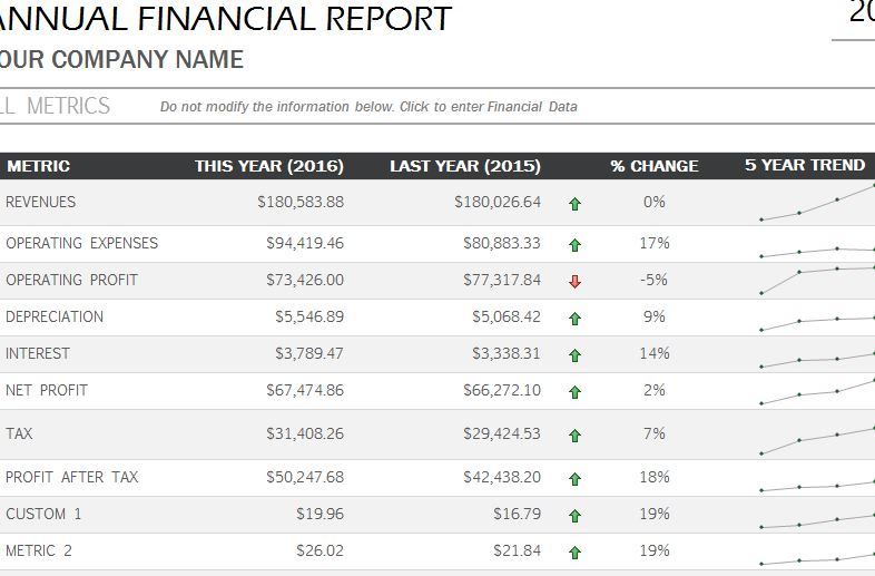 financial report templates - Funfpandroid