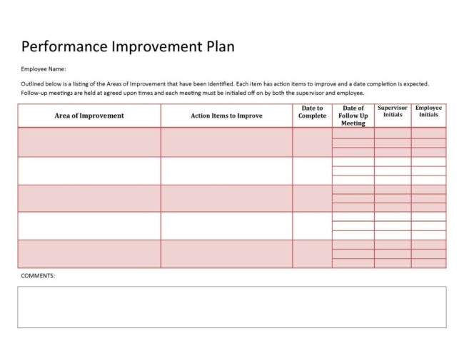 Performance Improvement Plan Template Free Exceltemple