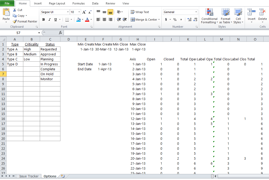 simple issue tracker