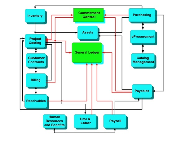 5+ General Ledger Templates {Excel-Word-PDF} - Microsoft Excel Tmp
