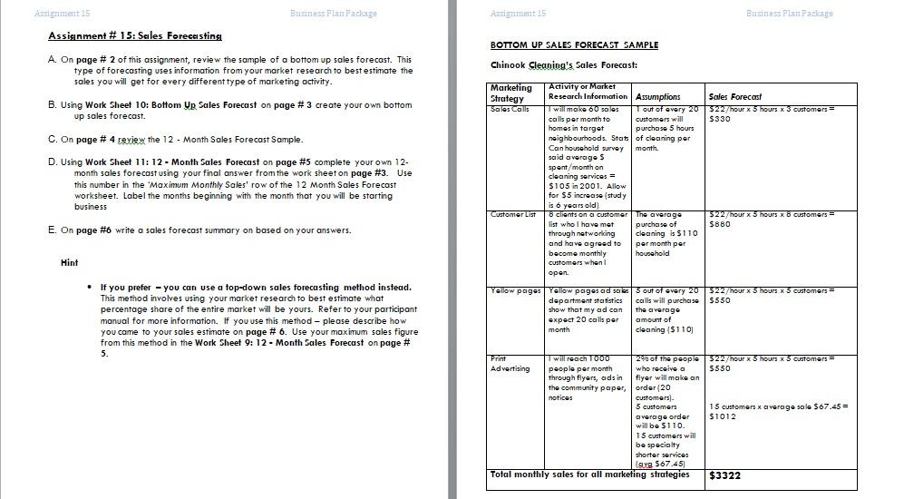 4+ Sales Forecast Template {Word- Excel - PDF} - Excel Tmp