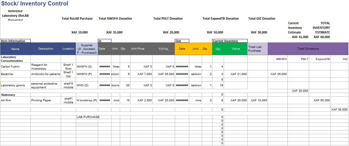 4+ Blank Inventory Control Template Excel XLS - Excel Tmp