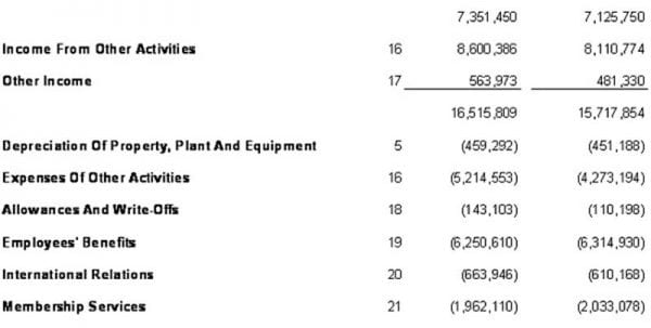 Simple Cash Flow Template Simple Income Statement Template Simple - generic income statement