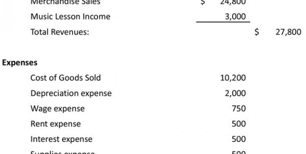 Simple Income Statement Template Free Simple Income Statement
