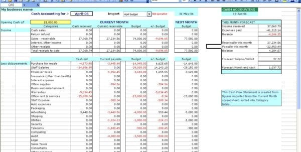Lost And Profit Sheet Template Profit Loss Spreadsheet Template