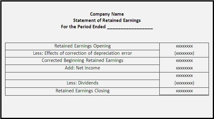 Printable Financial Statement Form Financial Statements Templates