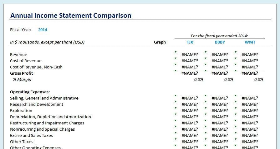Sample Quarterly Performance Review Quarterly Income Statement - sample income statement example