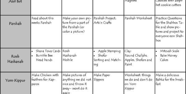 Work Schedule Maker Schedule Spreadsheet Template Spreadsheet