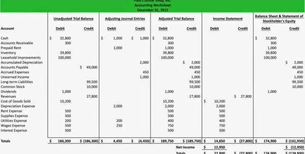 Balance Sheet Worksheet Income Statement Worksheet Income Statement - printable income statement