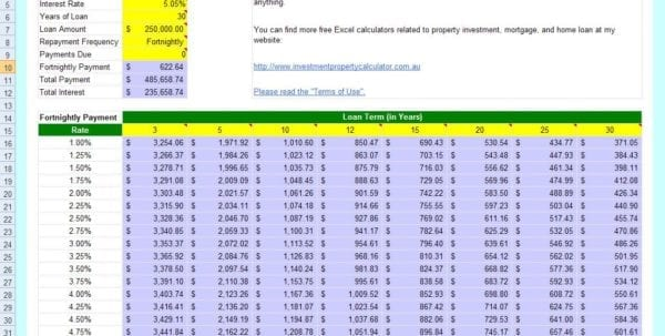 Free Excel Loan Spreadsheet Mortgage Spreadsheet Template Mortgage
