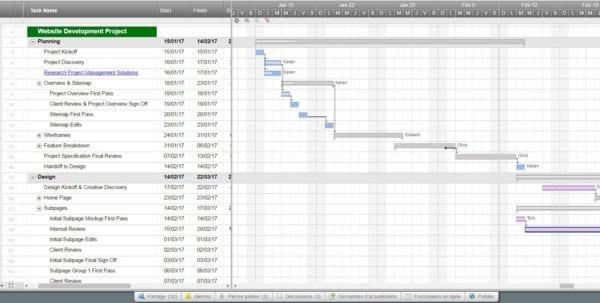 Google Docs Timeline Template Timeline Spreadsheet Template