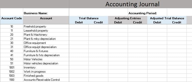 Marketing Spreadsheets Accounting Spreadsheets Free Accounting