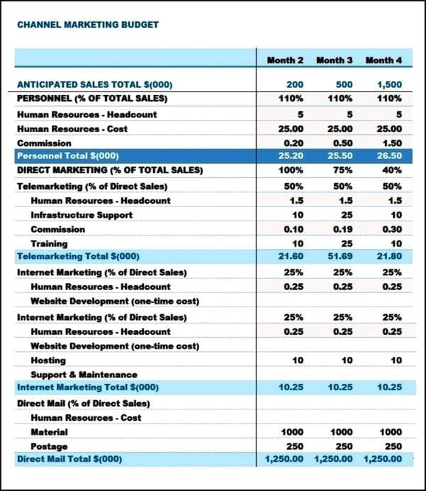 marketing spreadsheet templates - Onwebioinnovate