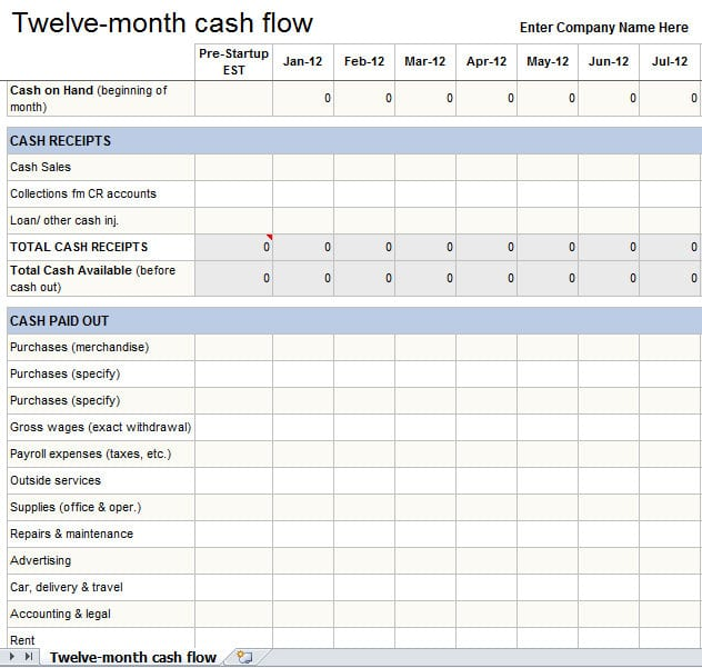 Personal Cash Flow Template Excel Personal Monthly Cash Flow
