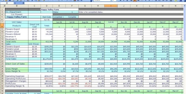 Project Management Schedule Template Project Management Spreadsheet