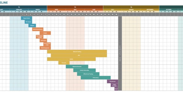 Project Timeline Template Word Timeline Spreadsheet Template