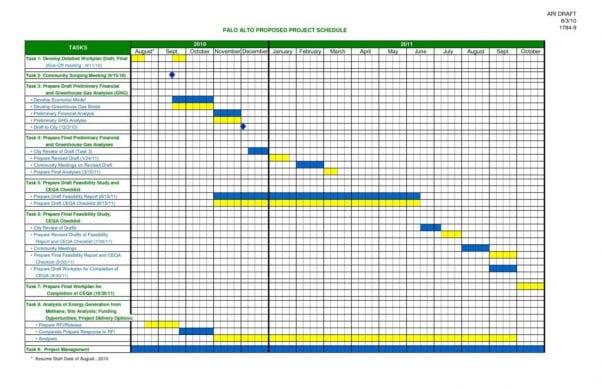 Free Excel Scheduling Spreadsheet Download Excel Spreadsheet