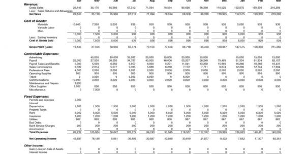 Spreadsheet For Profit And Loss1 Profit Loss Spreadsheet Templates