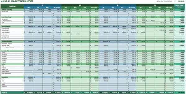 Budget Excel Template Mac Budget Spreadsheet Template Excel Ms Excel