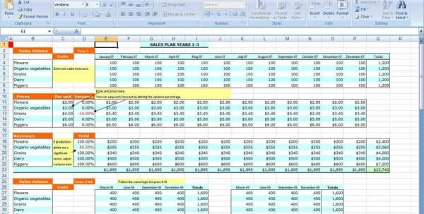 Budget Forecast Excel Spreadsheet Forecast Spreadsheet Template