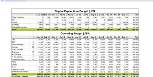 Budget Spreadsheet Online Budget Spreadsheet Template Mac Budget