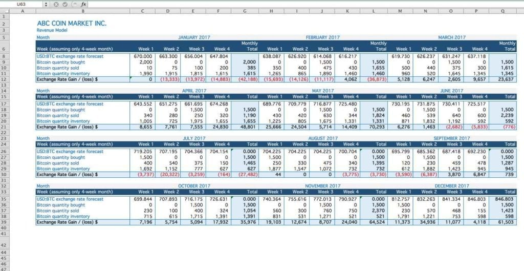 Business Start Up Costs Template Excel Business Startup Spreadsheet