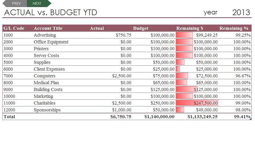 Car Comparison Spreadsheet Comparison Spreadsheet Template - mortgage loan comparison spreadsheet