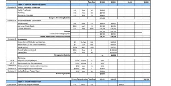 Daily Budget Planner Excel Template Budget Spreadsheet Template - microsoft excel budget template