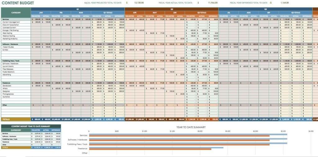 Event Budget Spreadsheet Event Budget Spreadsheet Template