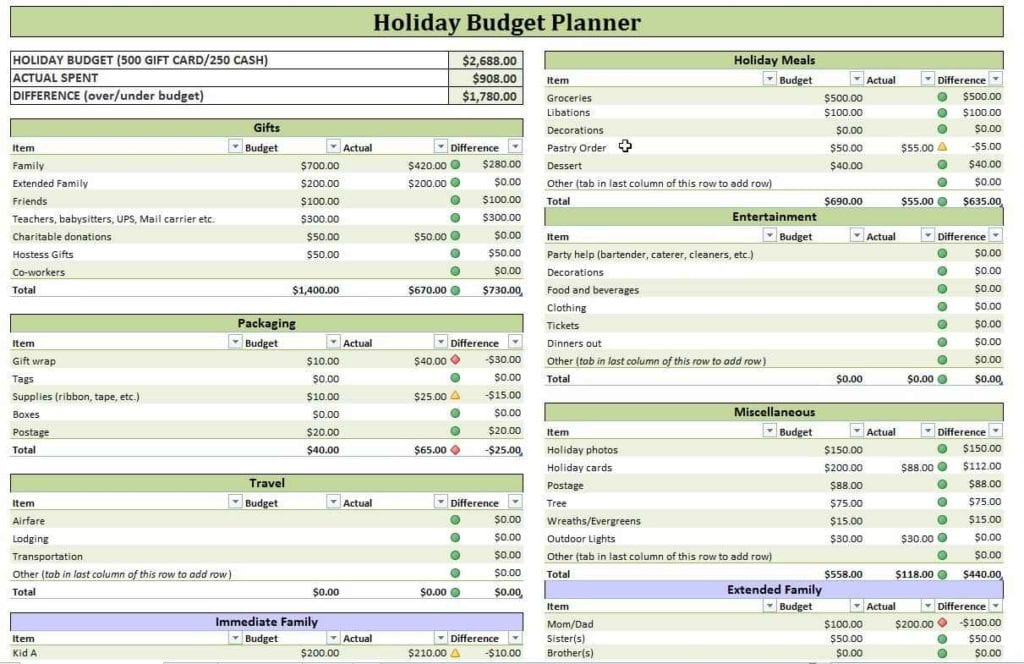 Event Planning Budget Template Event Budget Spreadsheet Template