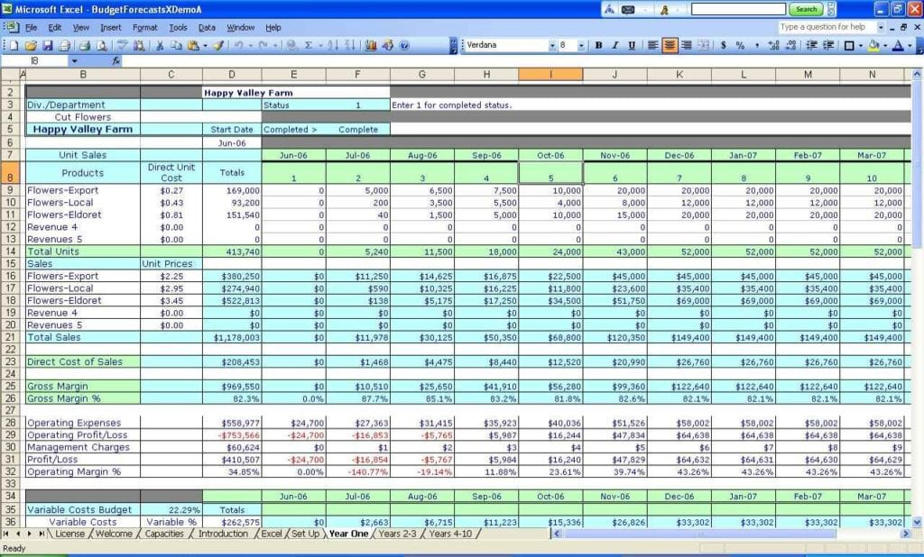 Example Personal Budget Spreadsheet Sample Personal Budget - example personal budget
